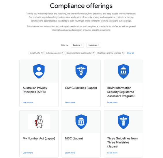 IMG Google Compliance Offerings on White BG-min