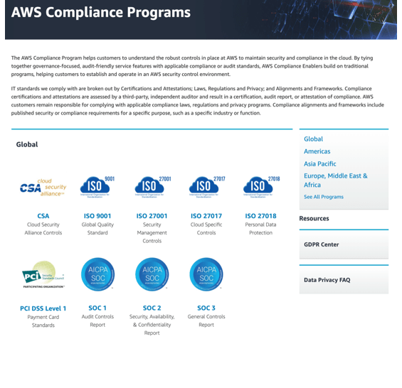 IMG AWS Compliance Programs on White BG-min